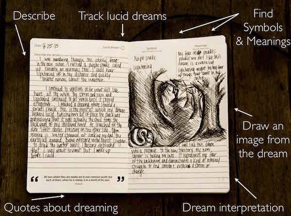 dream-atlas-journal-for-remembering-dreams